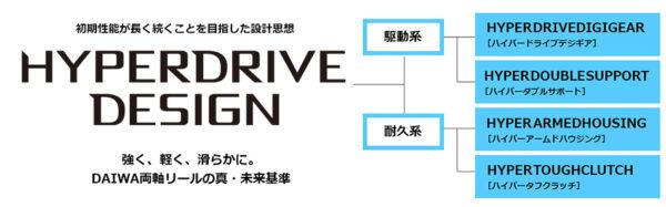ハイパードライブデザイン